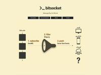 https://bitsocket.org/